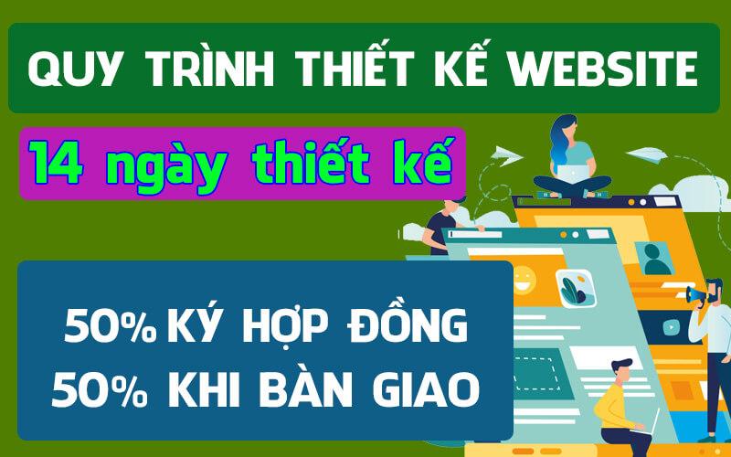 Quy trình thiết kế website Đà Nẵng